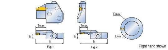 Картридж Taegutec TCFL 6T25-90-150 RN для наружной торцовой обработки канавок, Face Grooving Along Shaft фото 2